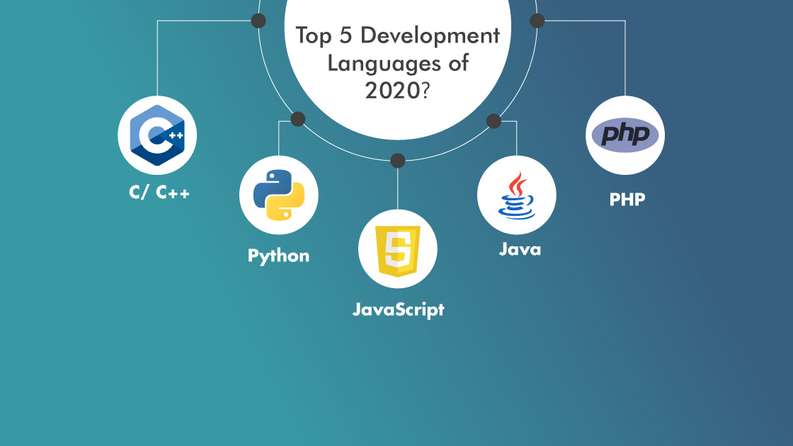 Top-5-Development-Languages-of-2020